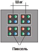 Светодиодный пиксель