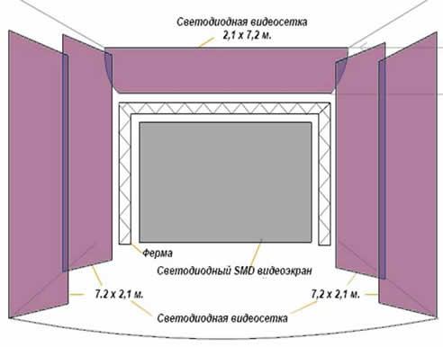 Светодиодная сетка на сцене