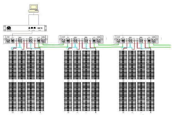 Схема управления светодиодной видео сеткой