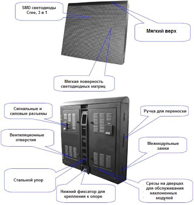 Светодиодный модуль видео борта