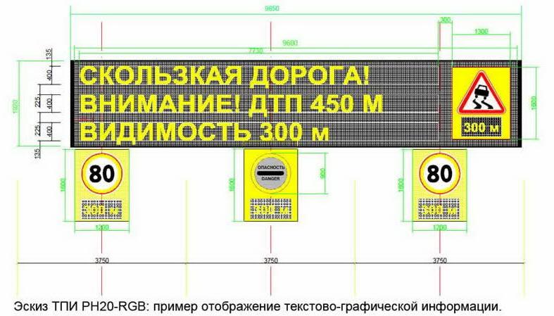 Управляемые дорожные знаки и табло переменной информации